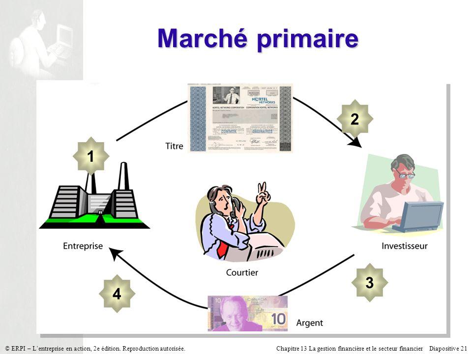 Marché primaire 2 1 3 4 © ERPI – L'entreprise en action, 2e édition. Reproduction autorisée.