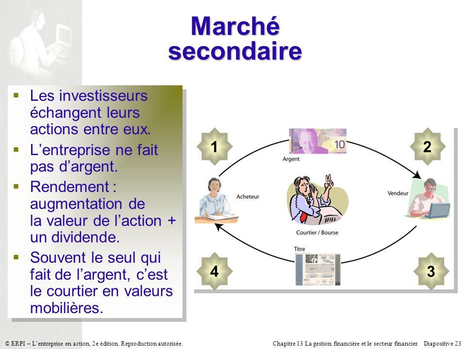 Marché secondaire Les investisseurs échangent leurs actions entre eux.