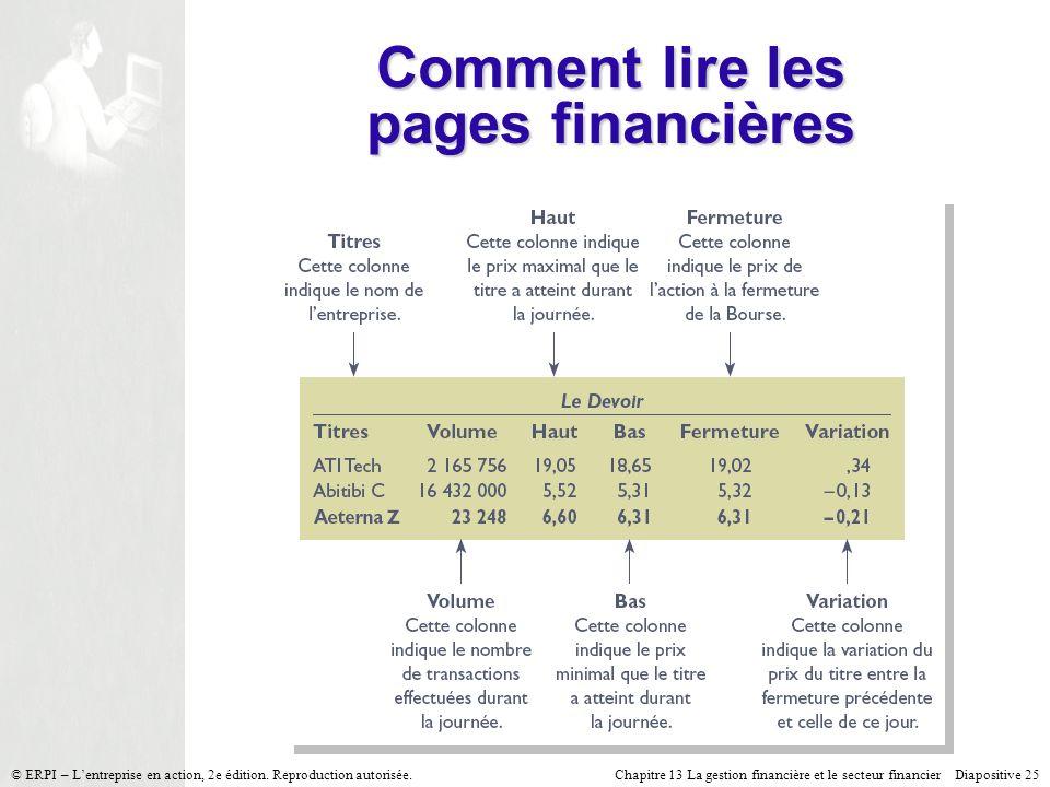 Comment lire les pages financières