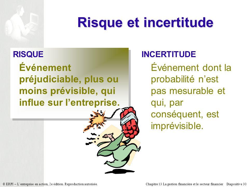 Risque et incertitude RISQUE. Événement préjudiciable, plus ou moins prévisible, qui influe sur l'entreprise.