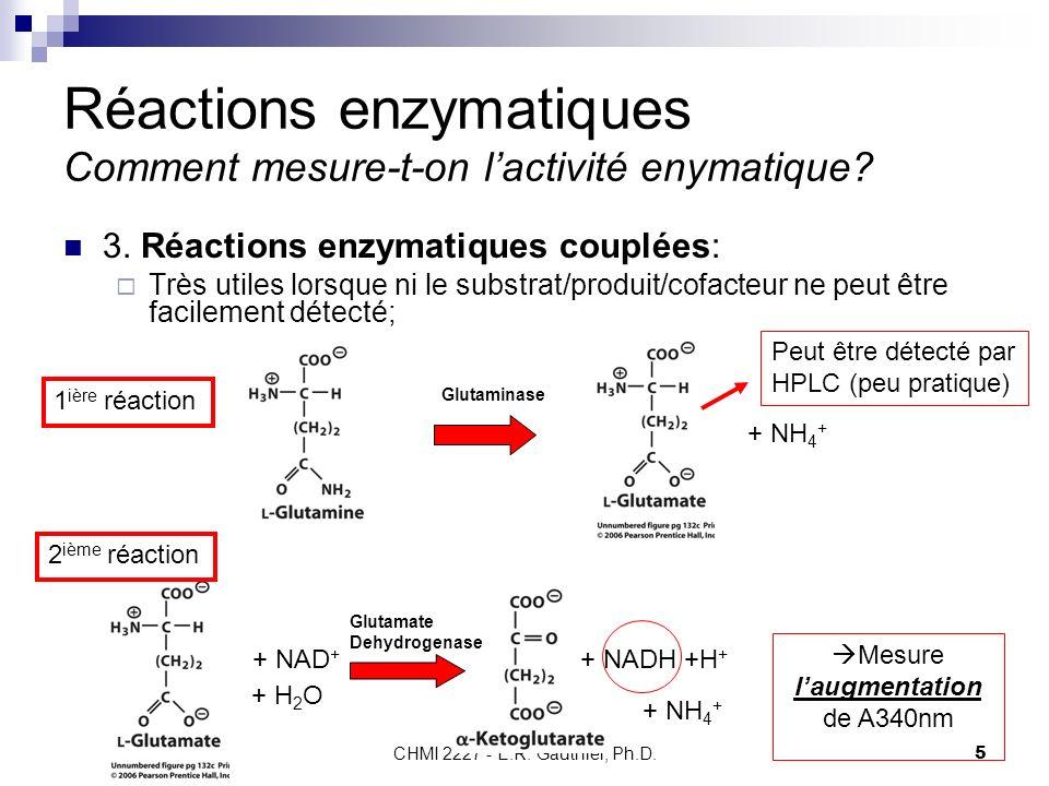Réactions enzymatiques Comment mesure-t-on l'activité enymatique