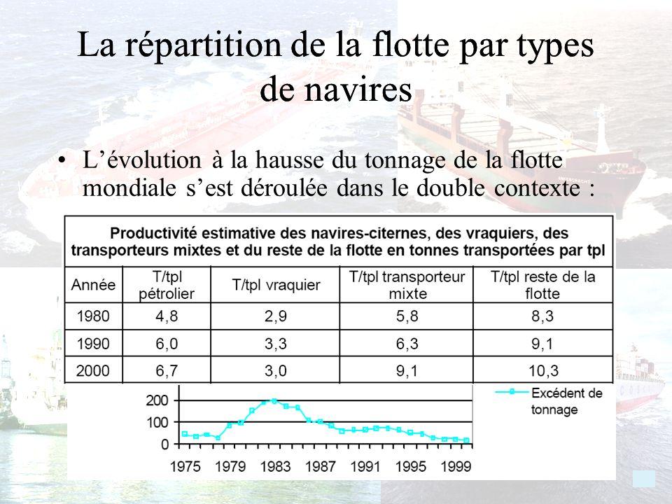 La répartition de la flotte par types de navires