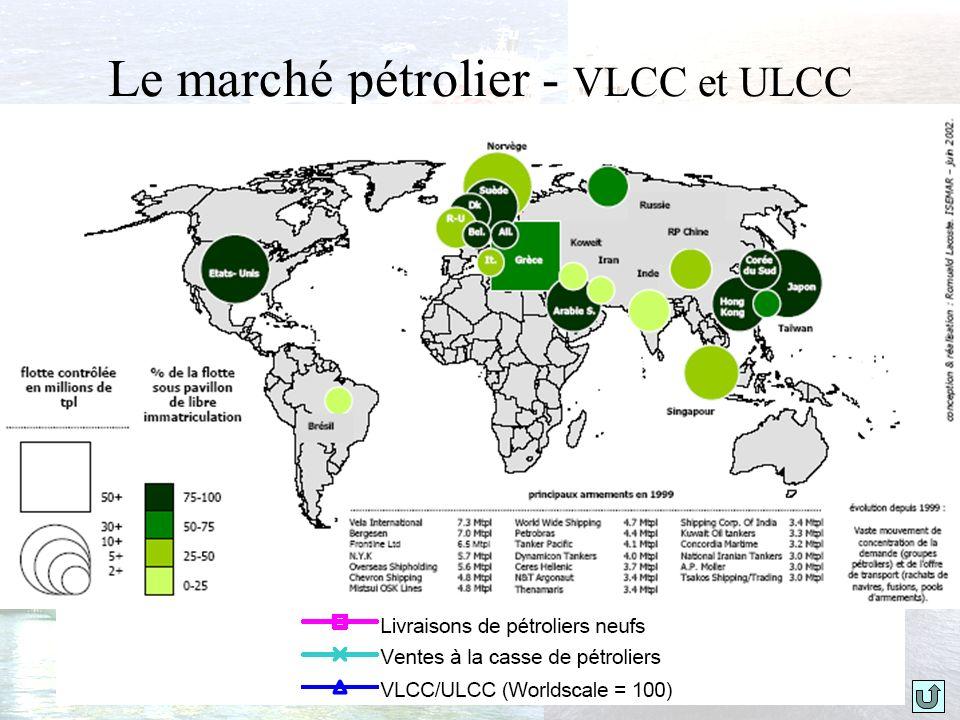 Le marché pétrolier - VLCC et ULCC