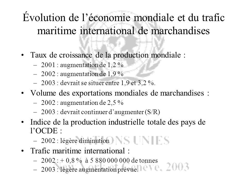 Évolution de l'économie mondiale et du trafic maritime international de marchandises