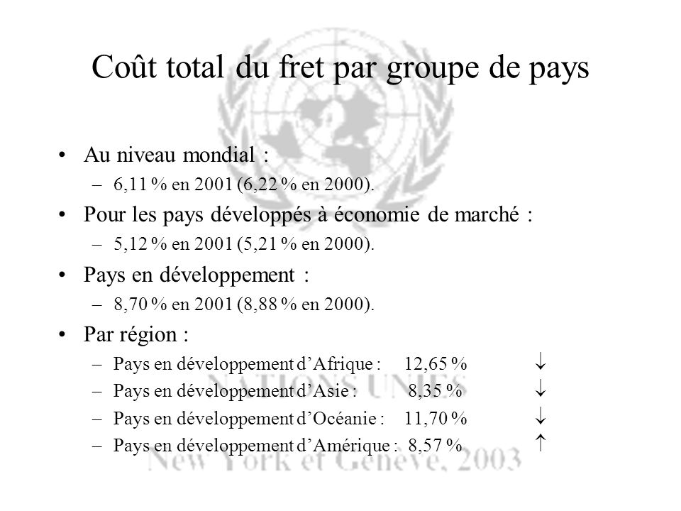 Coût total du fret par groupe de pays