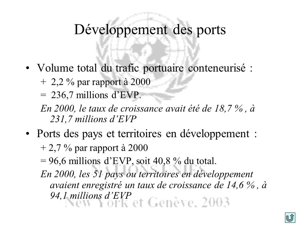 Développement des ports