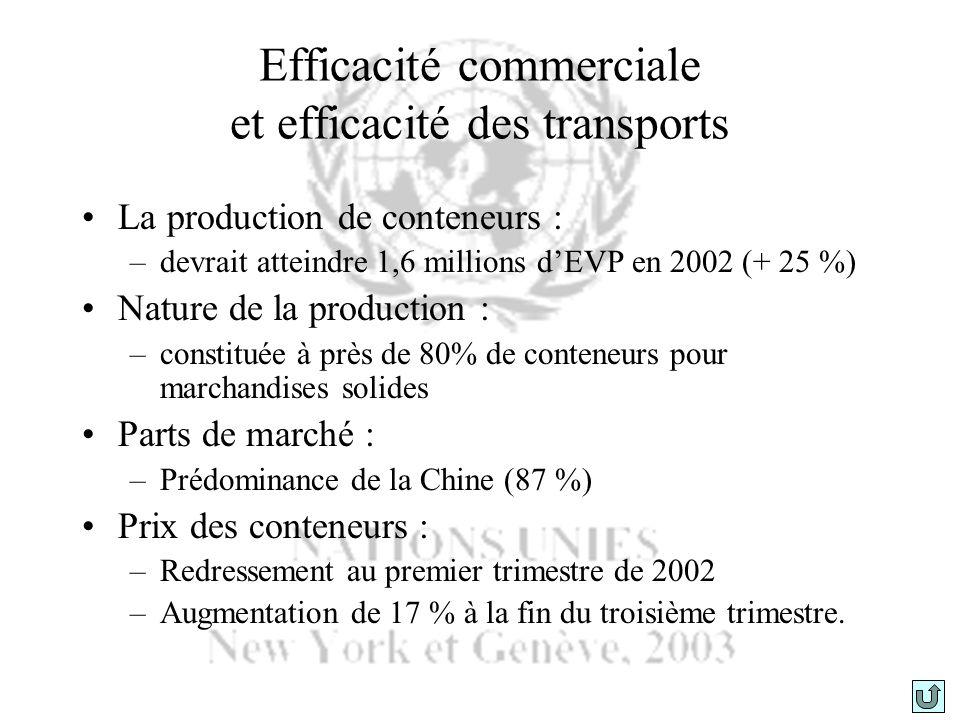 Efficacité commerciale et efficacité des transports