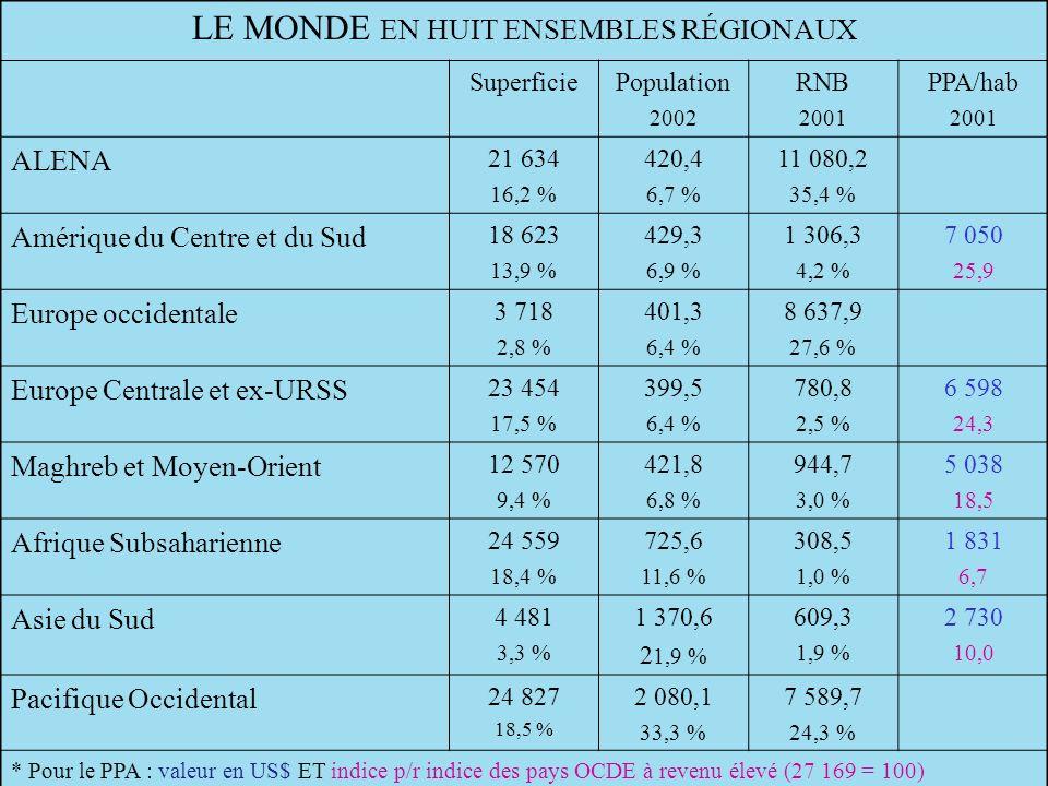 LE MONDE EN HUIT ENSEMBLES RÉGIONAUX