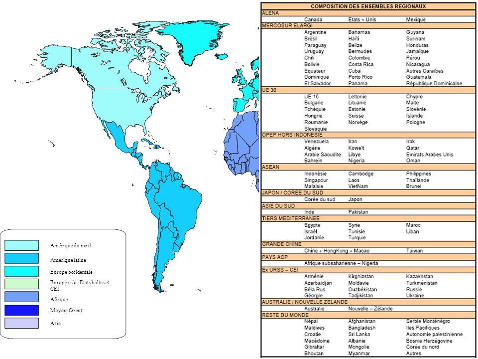 Amérique du nord Amérique latine. Europe occidentale. Europe c./o., Etats baltes et CEI. Afrique.