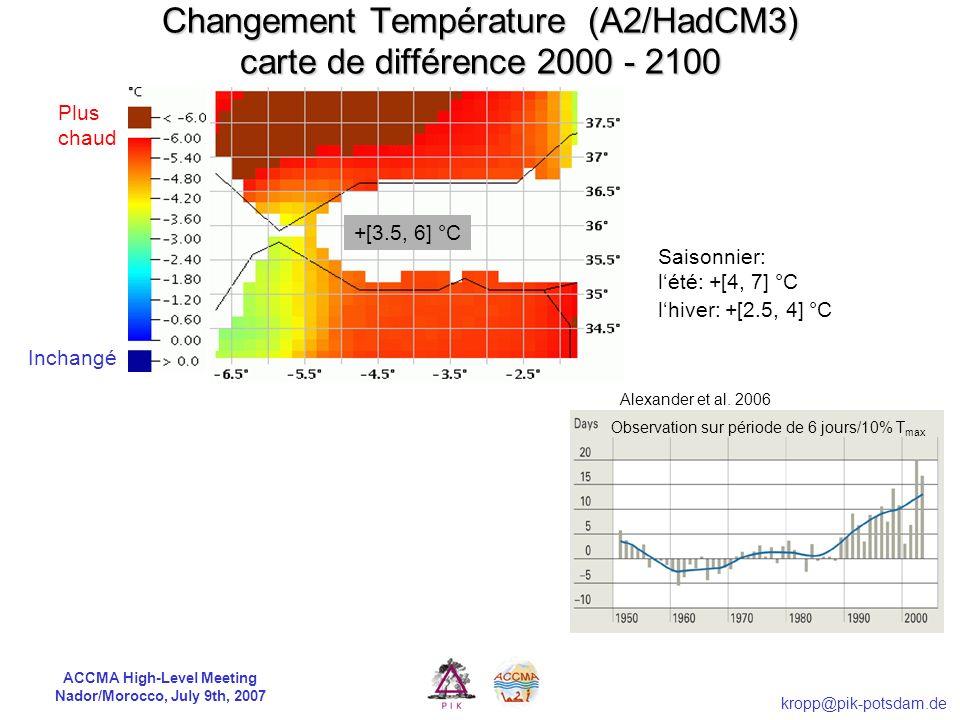 Changement Température (A2/HadCM3) carte de différence 2000 - 2100
