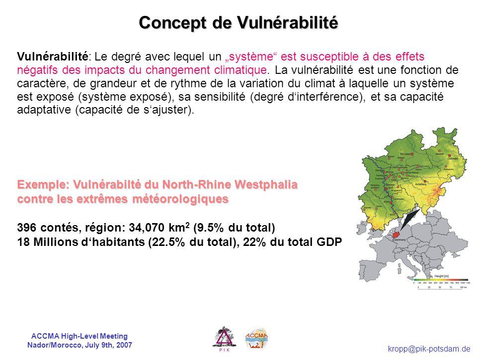 Concept de Vulnérabilité