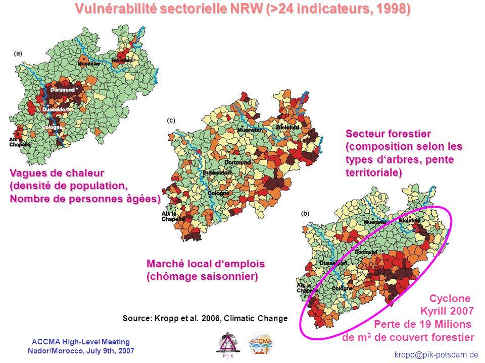 Vulnérabilité sectorielle NRW (>24 indicateurs, 1998)