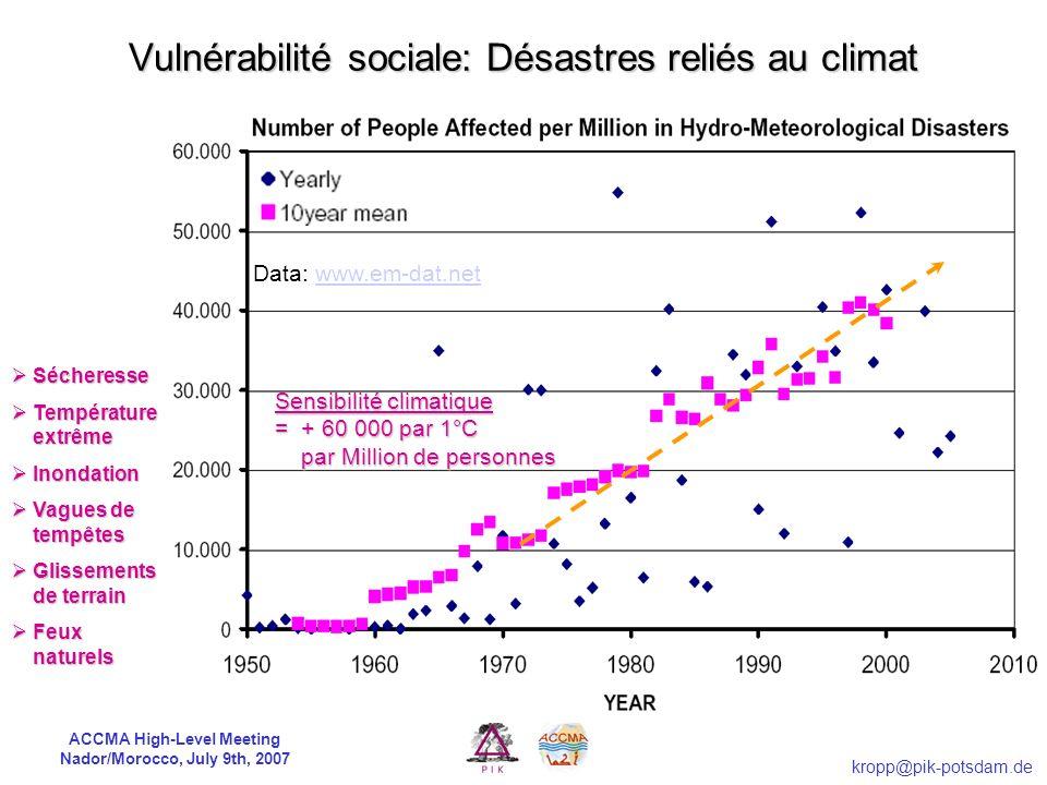 Vulnérabilité sociale: Désastres reliés au climat