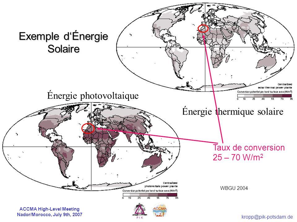 Exemple d'Énergie Solaire