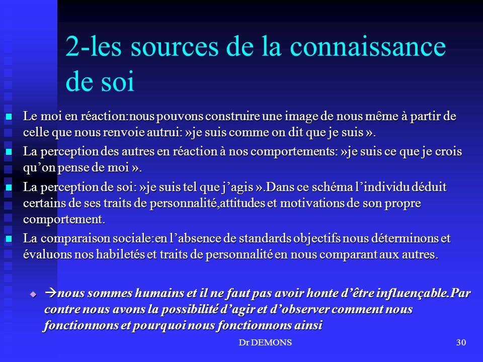 2-les sources de la connaissance de soi