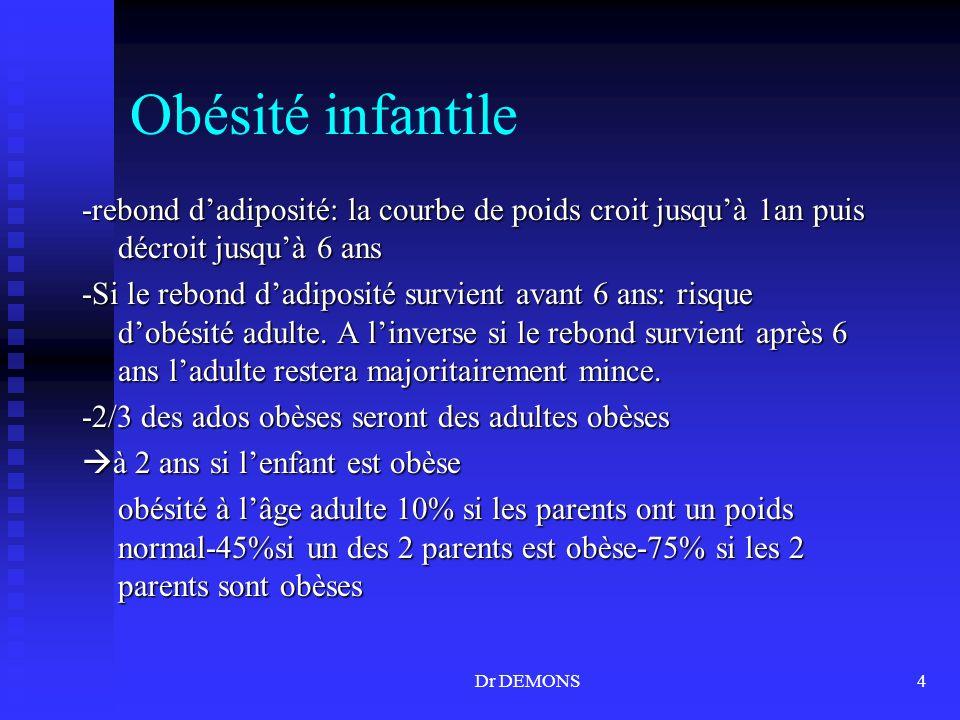 Obésité infantile -rebond d'adiposité: la courbe de poids croit jusqu'à 1an puis décroit jusqu'à 6 ans.