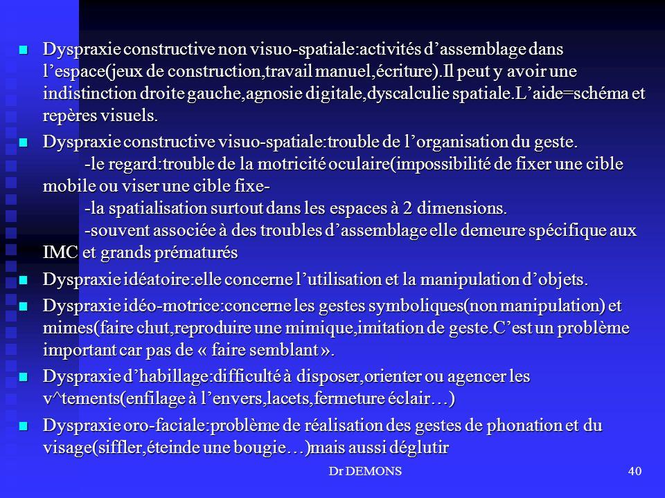Dyspraxie constructive non visuo-spatiale:activités d'assemblage dans l'espace(jeux de construction,travail manuel,écriture).Il peut y avoir une indistinction droite gauche,agnosie digitale,dyscalculie spatiale.L'aide=schéma et repères visuels.