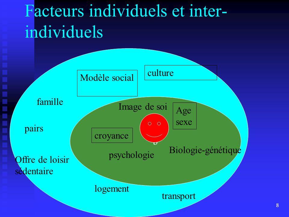 Facteurs individuels et inter-individuels