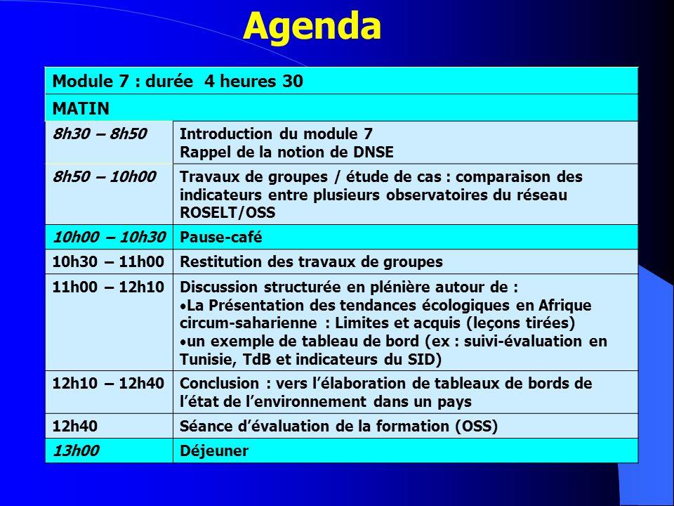 Agenda Module 7 : durée 4 heures 30 MATIN 8h30 – 8h50