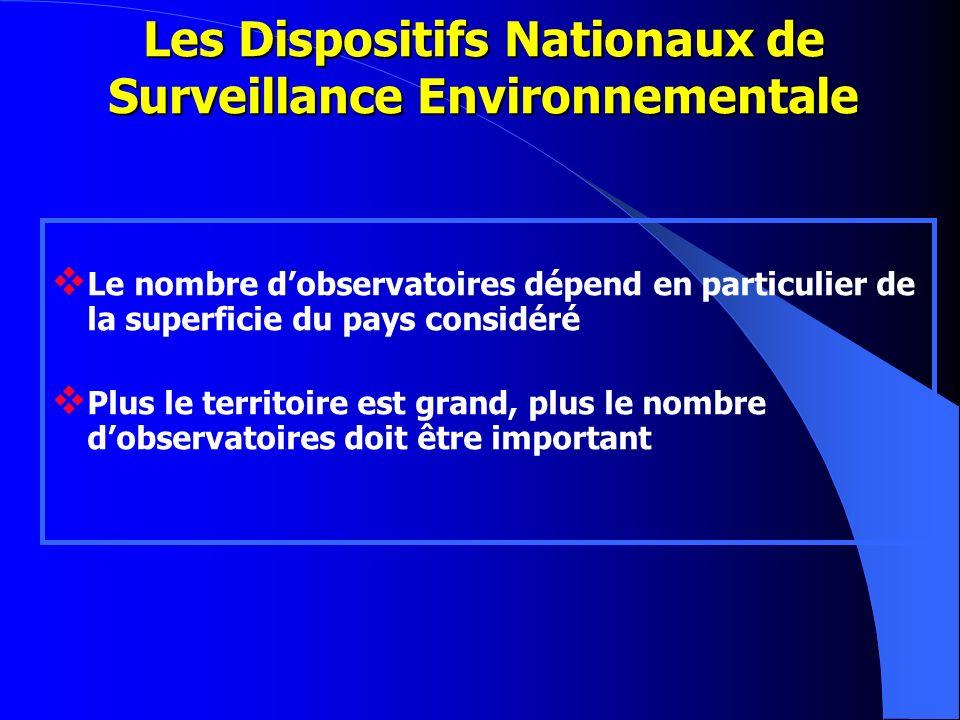 Les Dispositifs Nationaux de Surveillance Environnementale