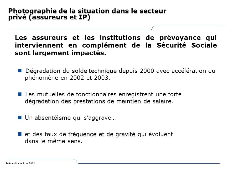 Photographie de la situation dans le secteur privé (assureurs et IP)