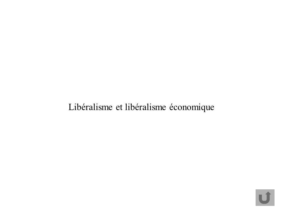 Libéralisme et libéralisme économique