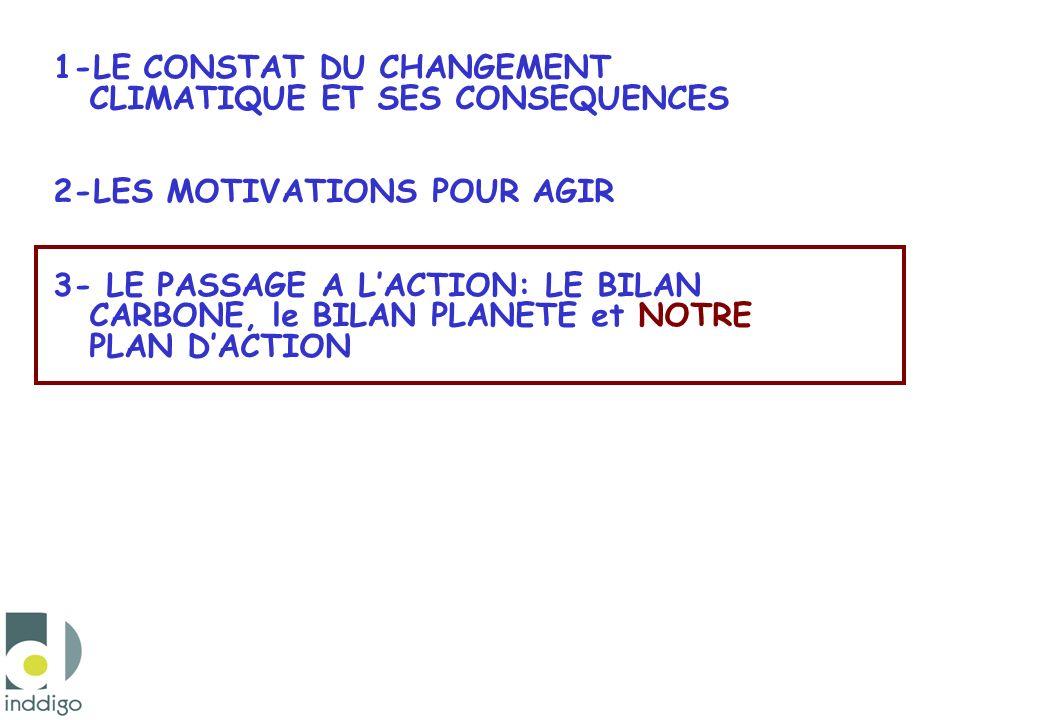1-LE CONSTAT DU CHANGEMENT CLIMATIQUE ET SES CONSEQUENCES