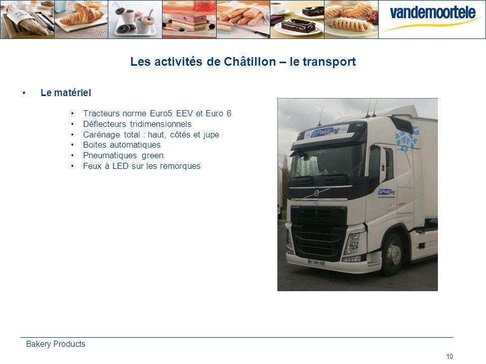 Les activités de Châtillon – le transport