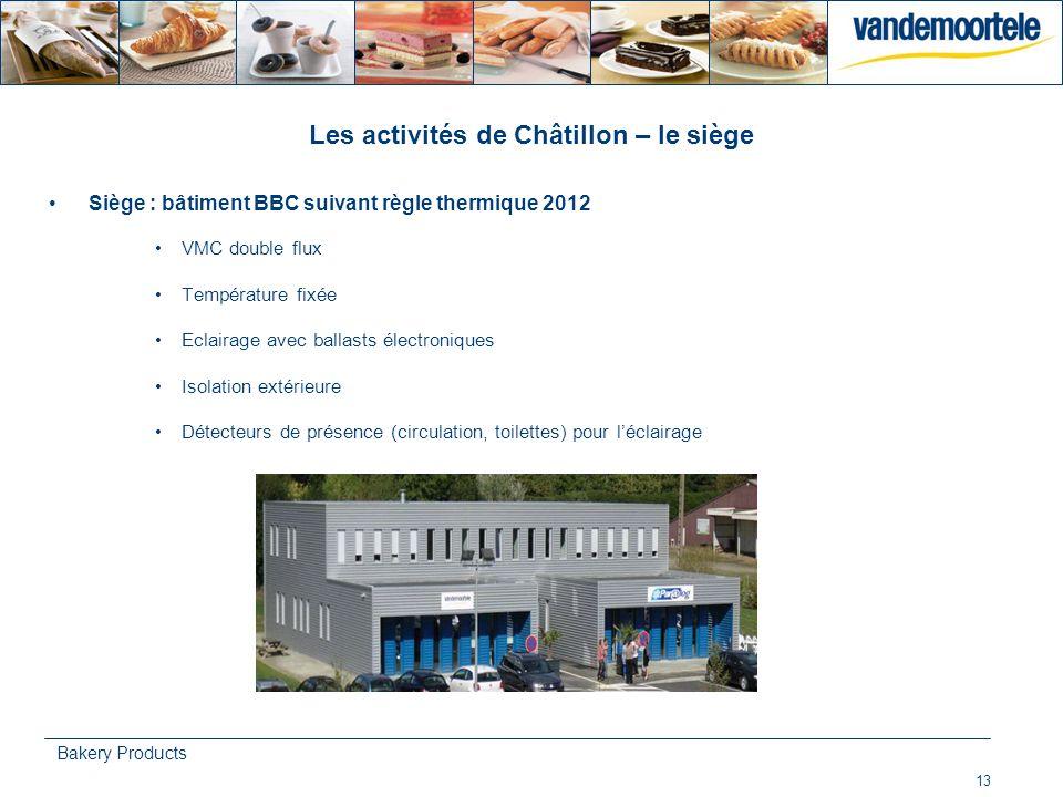 Les activités de Châtillon – le siège