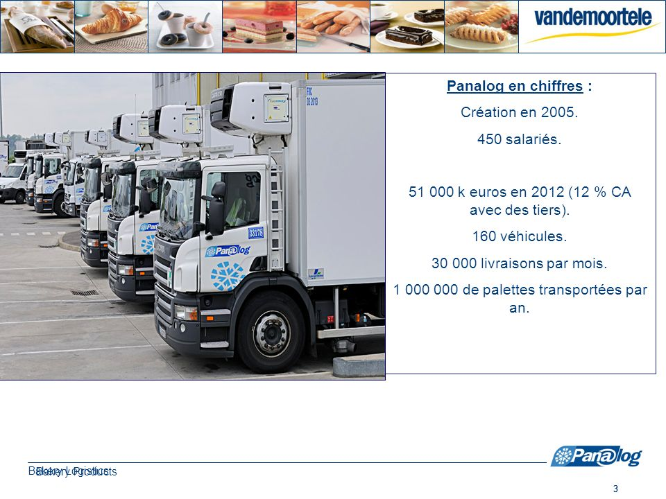 51 000 k euros en 2012 (12 % CA avec des tiers).