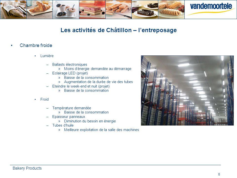 Les activités de Châtillon – l'entreposage