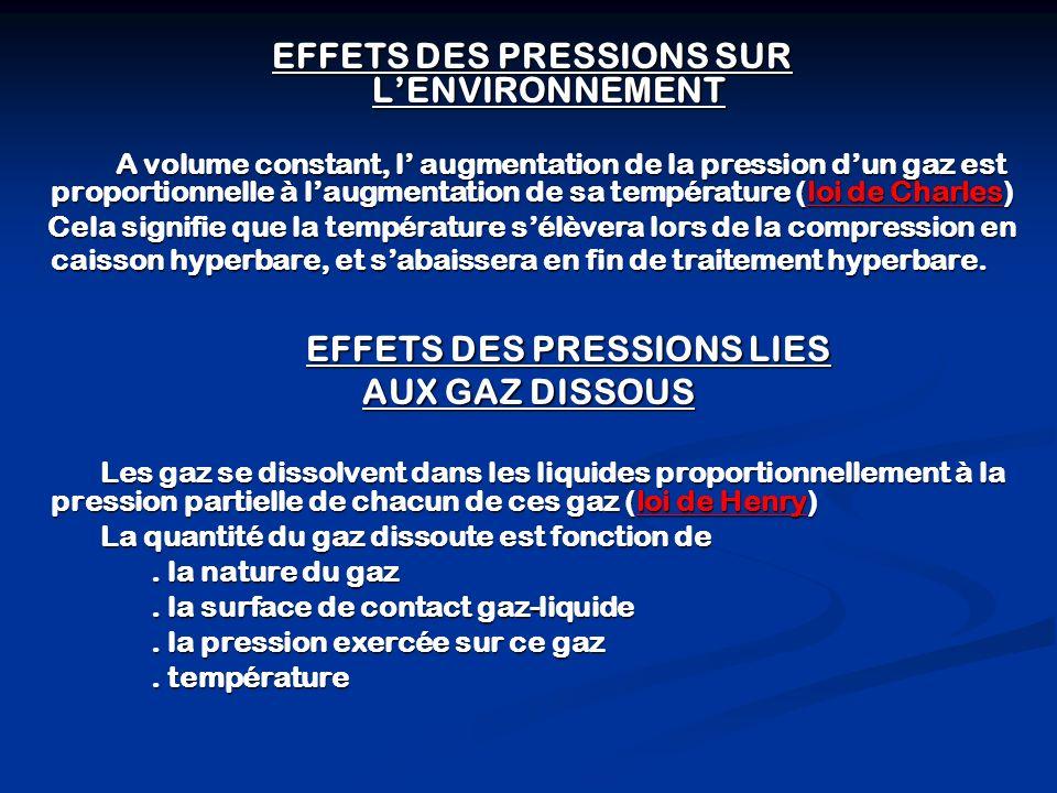 EFFETS DES PRESSIONS SUR L'ENVIRONNEMENT EFFETS DES PRESSIONS LIES