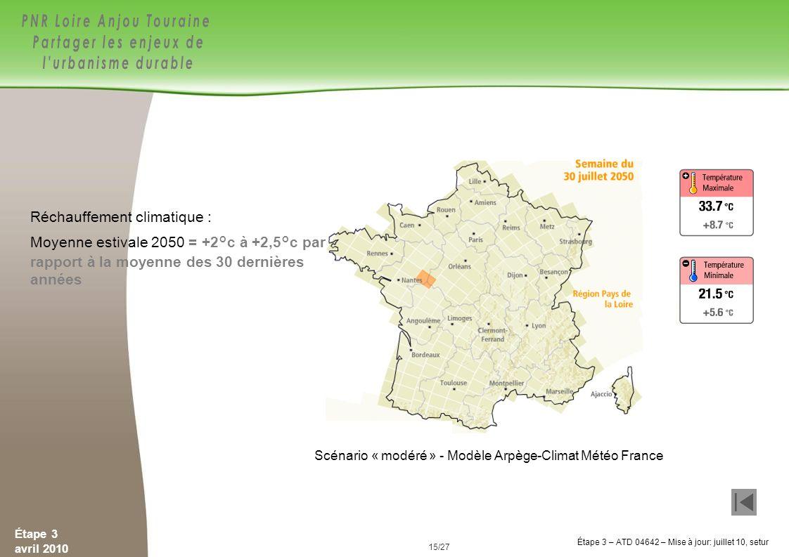 Scénario « modéré » - Modèle Arpège-Climat Météo France