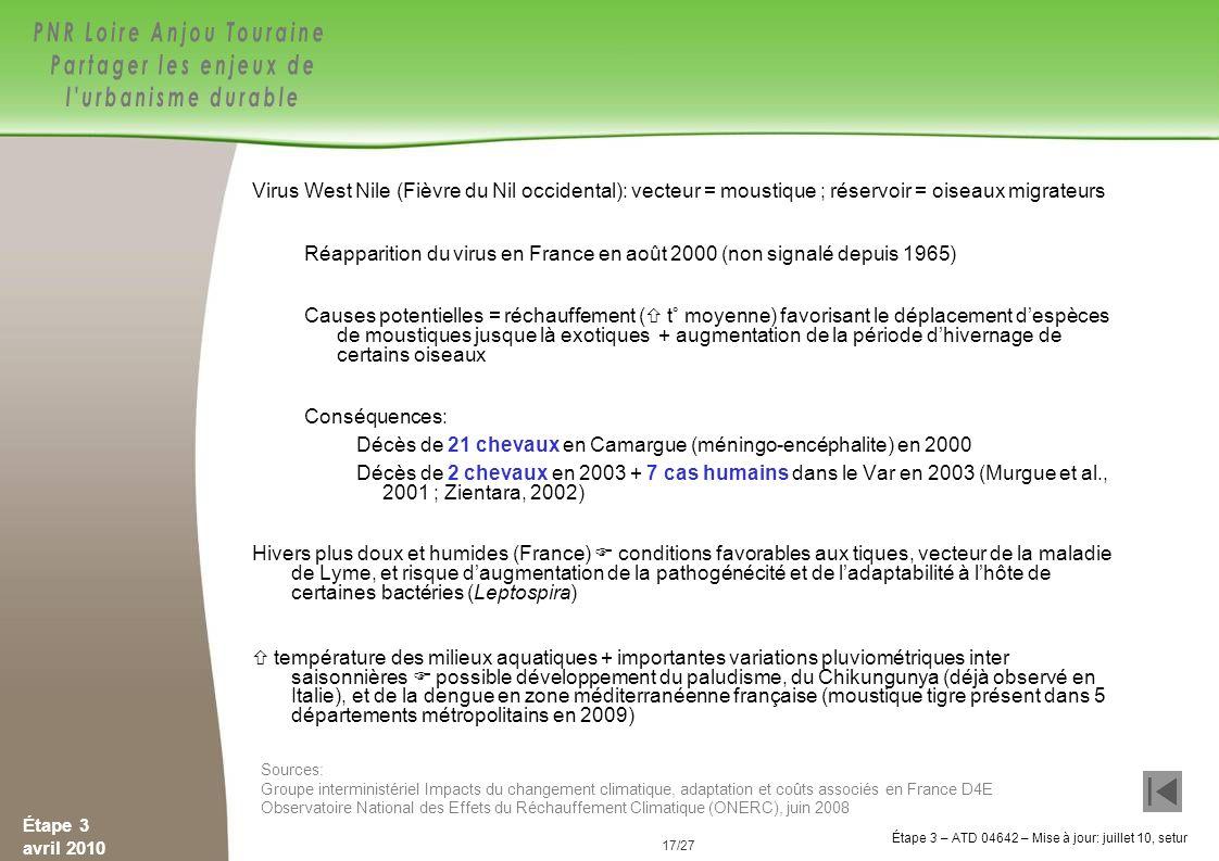 Réapparition du virus en France en août 2000 (non signalé depuis 1965)