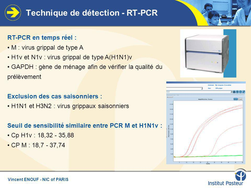Technique de détection - RT-PCR