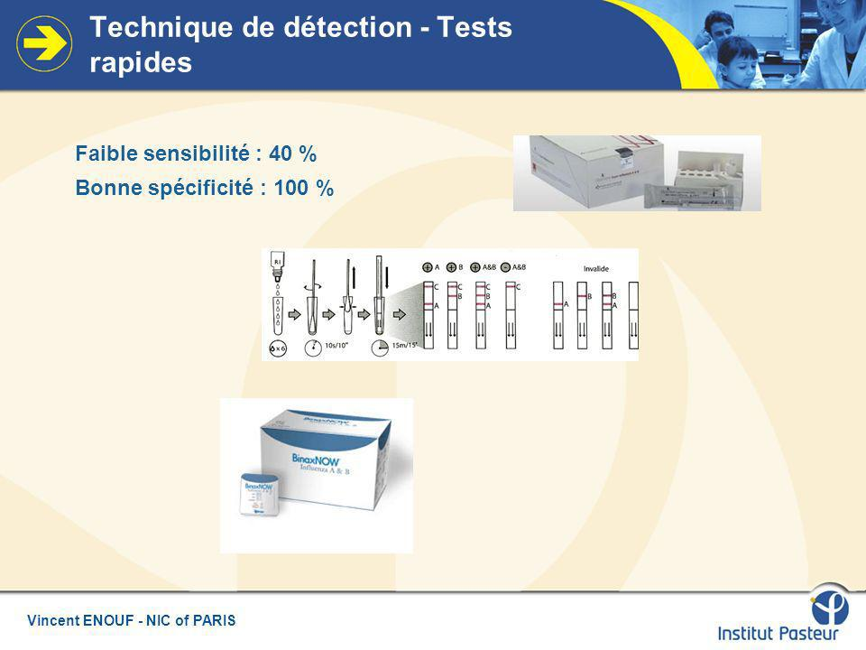 Technique de détection - Tests rapides