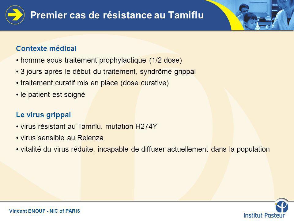 Premier cas de résistance au Tamiflu