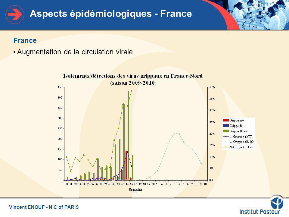Aspects épidémiologiques - France