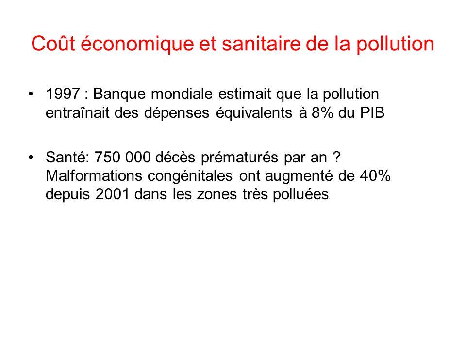 Coût économique et sanitaire de la pollution