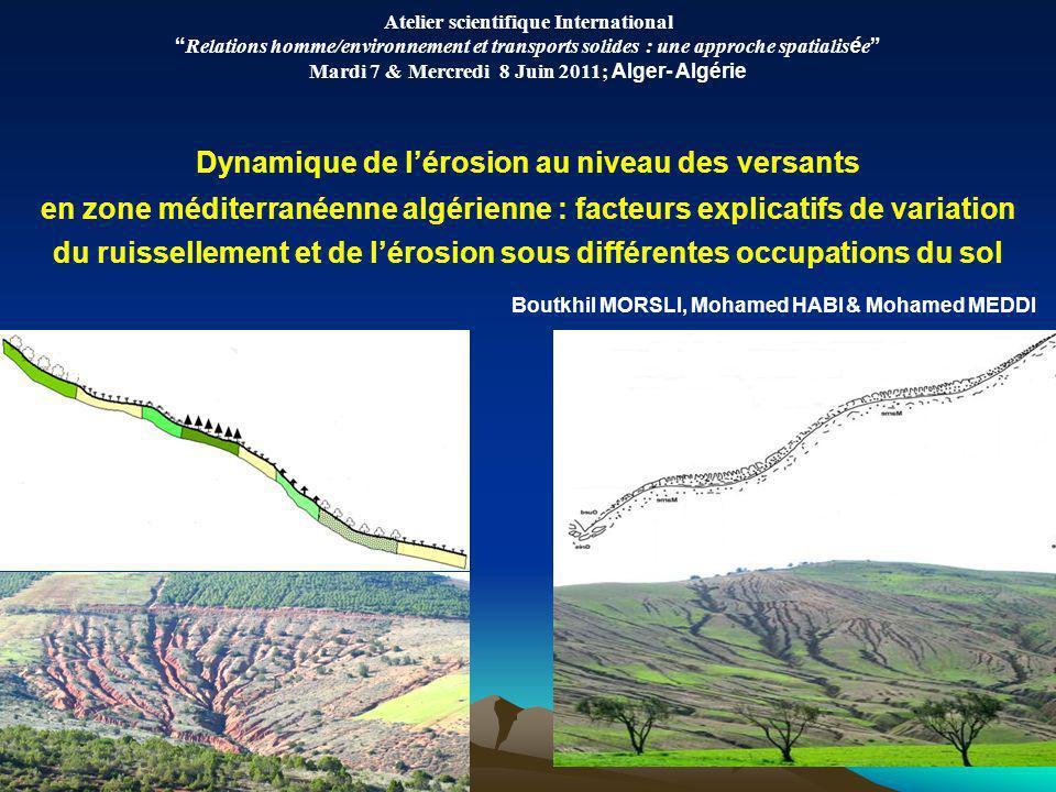 Dynamique de l'érosion au niveau des versants