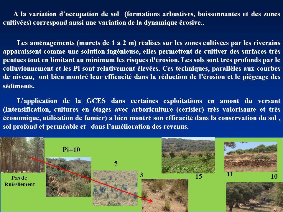 A la variation d'occupation de sol (formations arbustives, buissonnantes et des zones cultivées) correspond aussi une variation de la dynamique érosive..