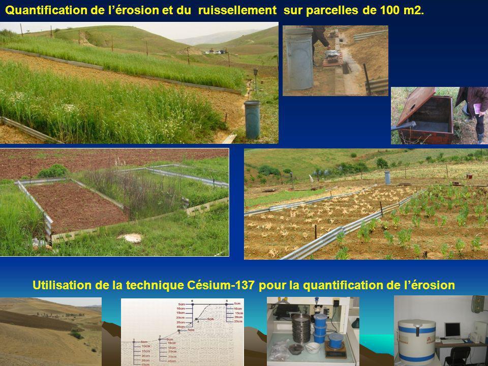 Quantification de l'érosion et du ruissellement sur parcelles de 100 m2.