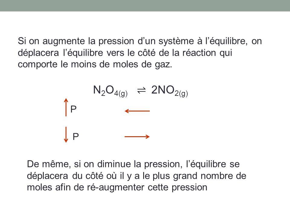 Si on augmente la pression d'un système à l'équilibre, on déplacera l'équilibre vers le côté de la réaction qui comporte le moins de moles de gaz.