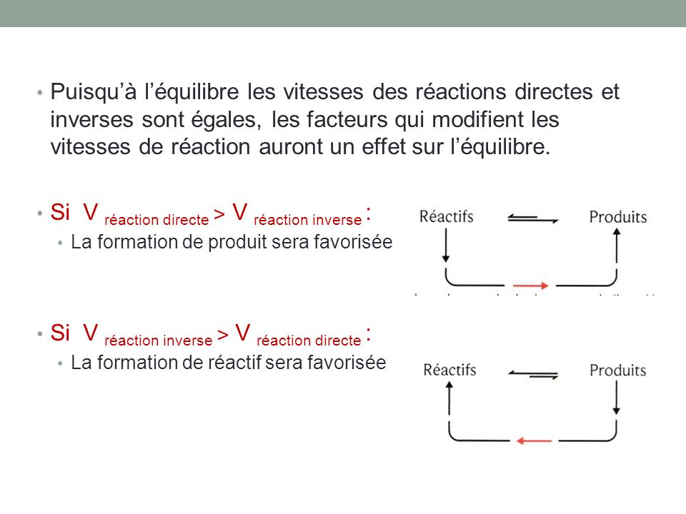 Si V réaction directe ˃ V réaction inverse :