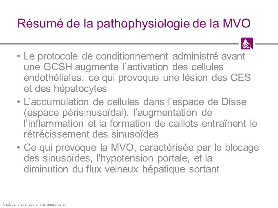 Résumé de la pathophysiologie de la MVO