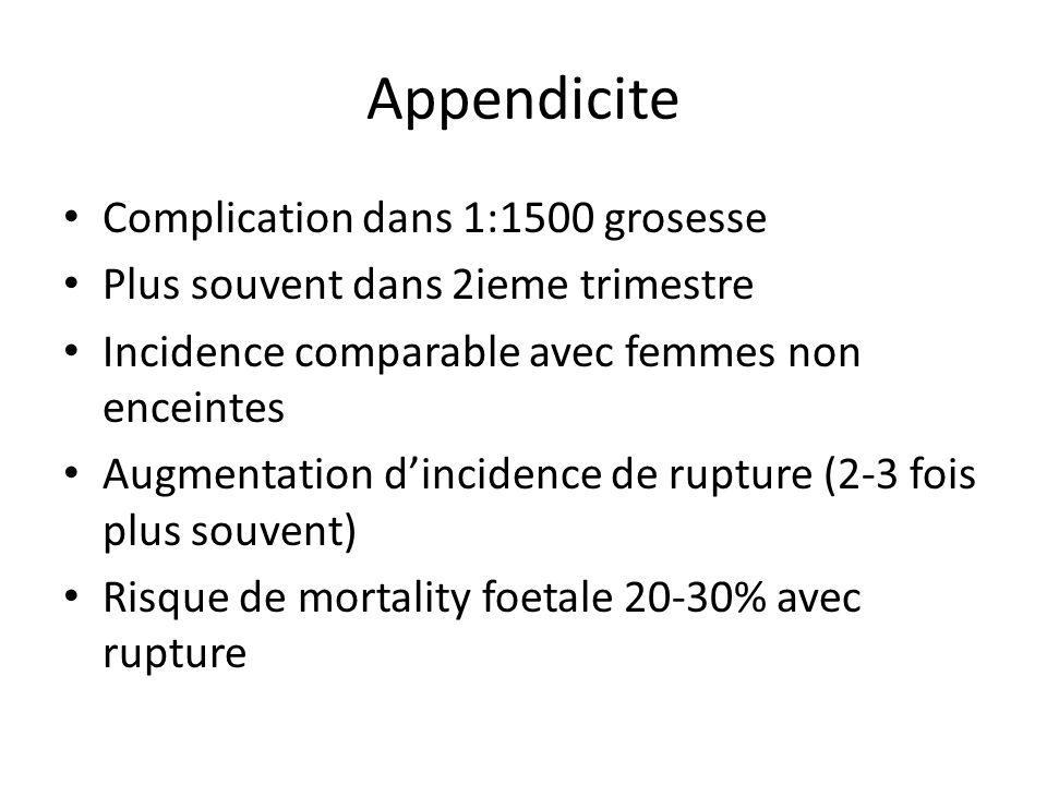 Appendicite Complication dans 1:1500 grosesse