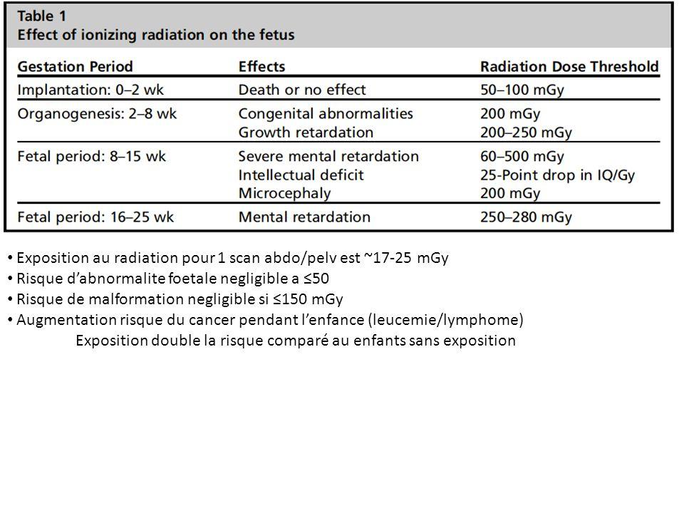Exposition au radiation pour 1 scan abdo/pelv est ~17-25 mGy