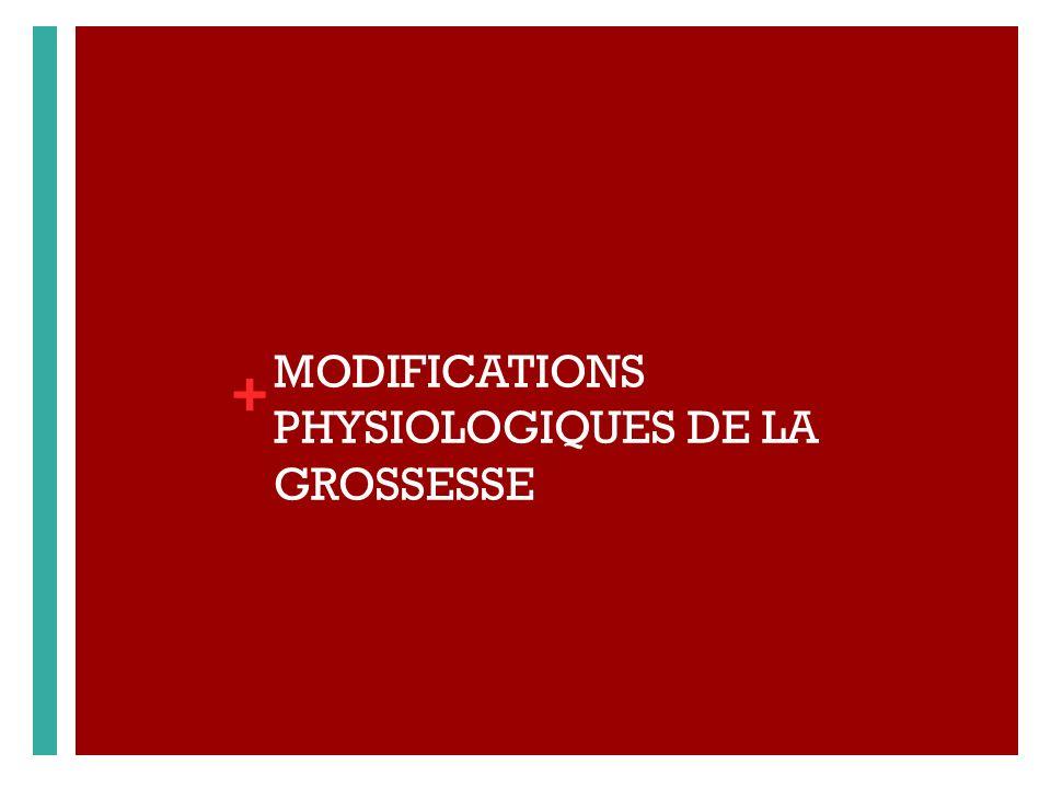 MODIFICATIONS PHYSIOLOGIQUES DE LA GROSSESSE