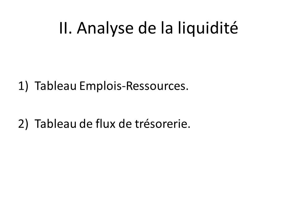 II. Analyse de la liquidité