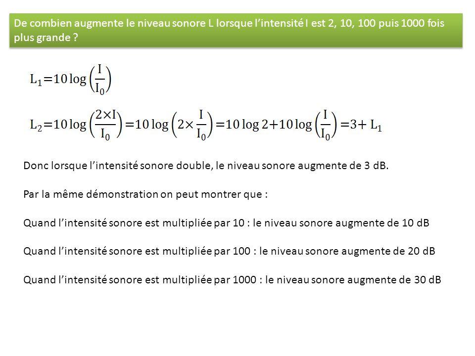 De combien augmente le niveau sonore L lorsque l'intensité I est 2, 10, 100 puis 1000 fois plus grande